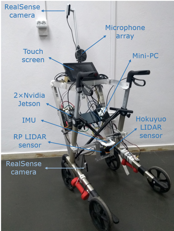 iWalk with equipment