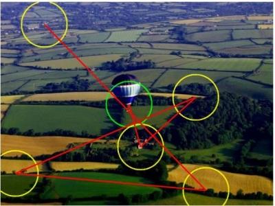 balloon fixations conf83